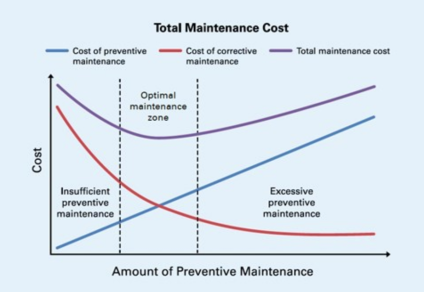 ss_preventative_maintenance_2