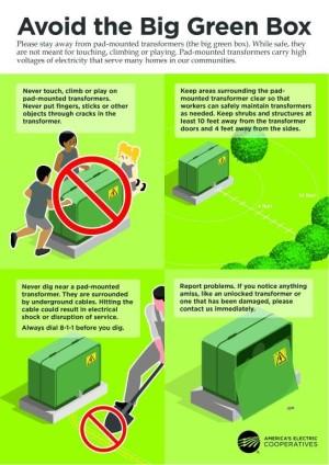 avoid_big_green_box